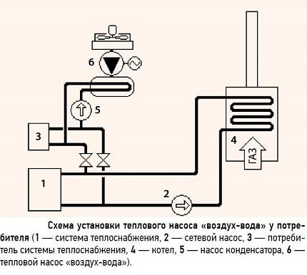 Air-water heat pump installation diagram