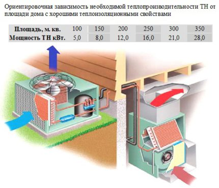 How to calculate heat pump air water