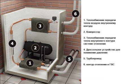Heat pump device