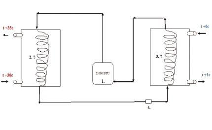 Typical heat pump design