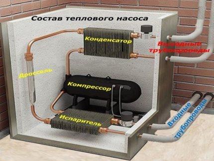 Assembled hydraulic circuit