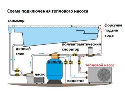Heat pump connection diagram
