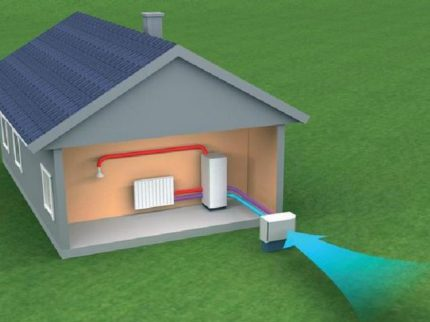 Which heat pump is easier to build yourself