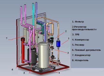 Heat pump system units