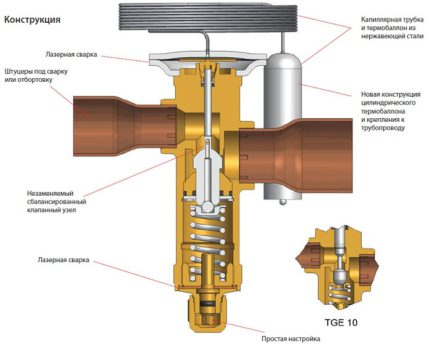 Heat pump butterfly valve