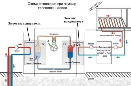 How to choose the heat pump water water by power