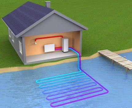 Open source water heat pump water