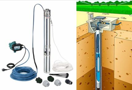 Additional devices for the heat pump water water
