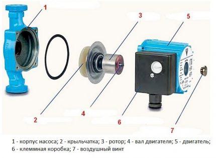 Modulinis šlapio rotoriaus dizainas