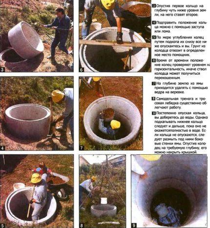 Filtra urbuma uzbūves secība