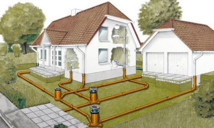 Where do sewer wells fit