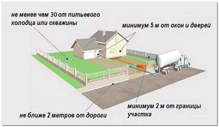 The layout of the sewer well
