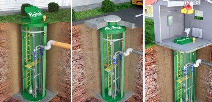 Kanalizacijos stoties įrengimas