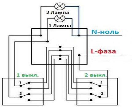 Schéma de câblage de l'interrupteur à deux touches
