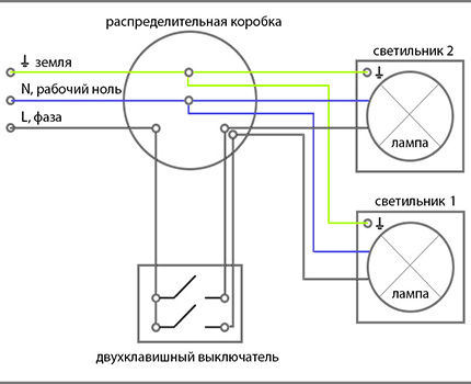 Schéma de connexion avec le nouveau système TN-S