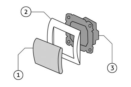 Circuit breaker design