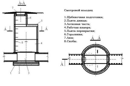 Linear well