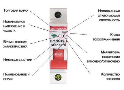 Märkning av brytare