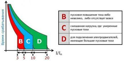 BTX-schema