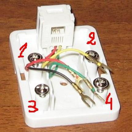 Connexion d'appareils à quatre broches