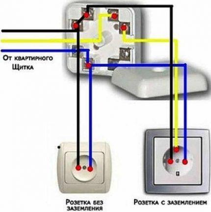 Câble à deux et trois conducteurs