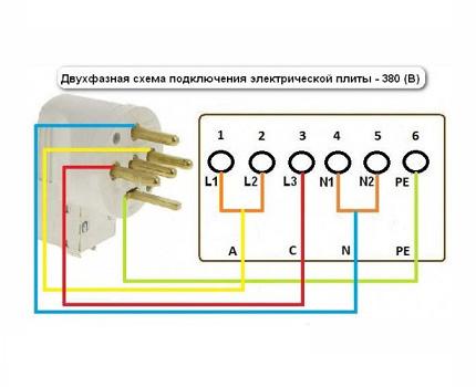 Schéma de câblage biphasé