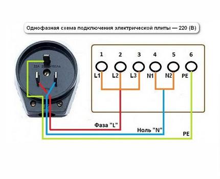 Schéma de câblage monophasé