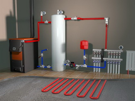 Scheme of two-pipe heating in the arrangement of a private house