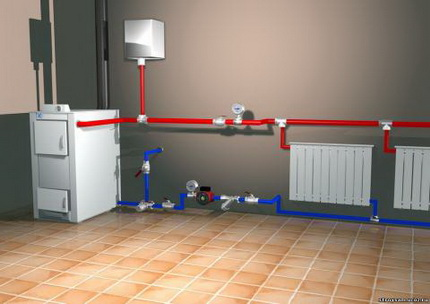 Two-pipe private house heating system