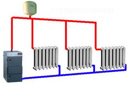 Two-pipe heating system of a private house