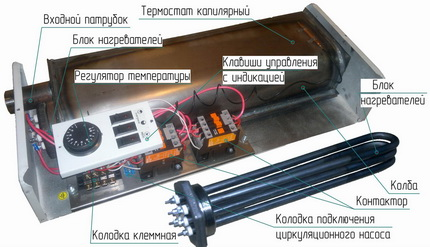 Electric heating system for a private house