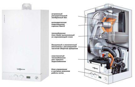 Le dispositif d'une chaudière à gaz murale pour l'installation