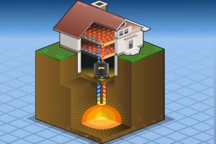 Low temperature energy sources