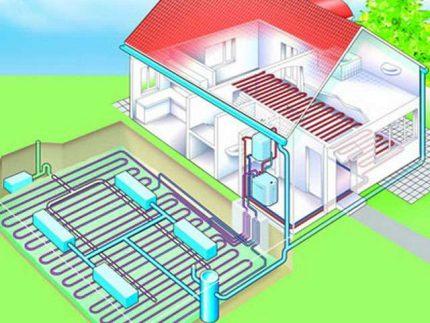 Horizontal soil heat exchanger