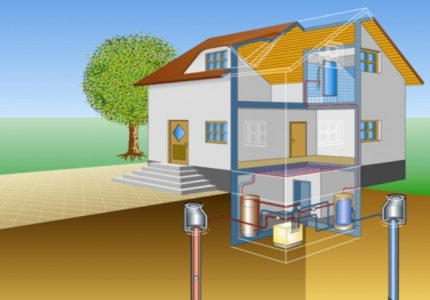 Geothermal water-to-water heating system