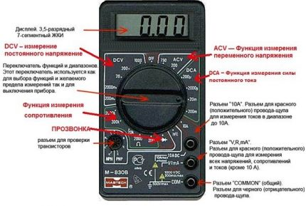 Multimeter functions for measuring voltage at the outlet