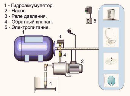 Siurblinės įtaisas
