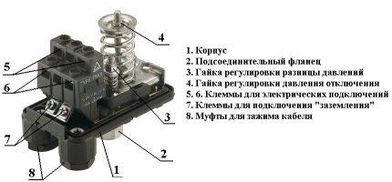 Pressure switch device