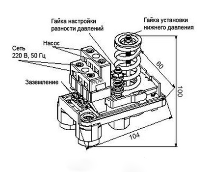 Pressure switch and terminal block