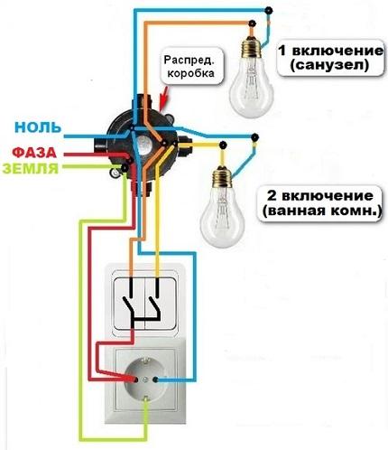 Schéma de raccordement d'un interrupteur à deux prises combiné à une prise