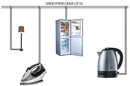Alimentation électrique domestique