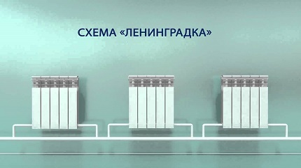 Scheme of Leningradka - single pipe heating system