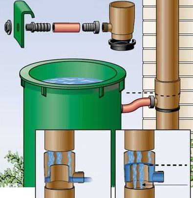 Barrel installation diagram