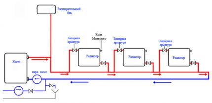 Diagonal diagram of a Leningrad with a diagonal connection