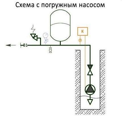 Submersible pump circuit