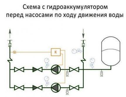 Scheme with booster pump station