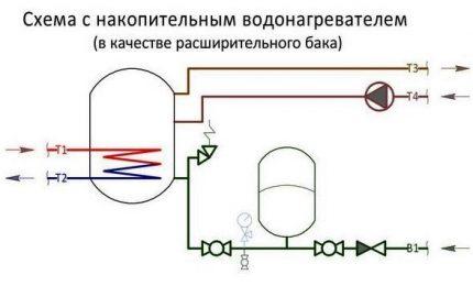 The scheme with a storage water heater