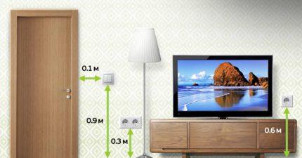 Hauteur d'installation des prises et interrupteurs dans le salon