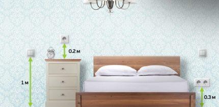 Éclairage, prises et interrupteurs dans la chambre