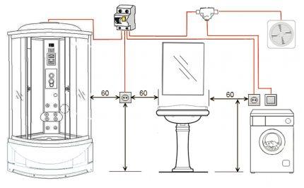 Hauteur pratique pour les prises et interrupteurs dans la salle de bain